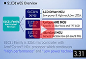 Epson Arm MCU S1C31W65 product introduction